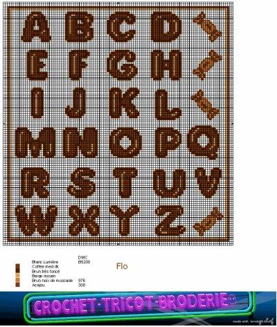 Comment Tricoter Une Lettre
